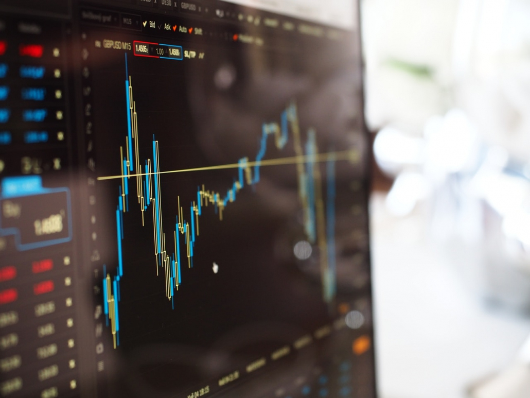 Market monitoring