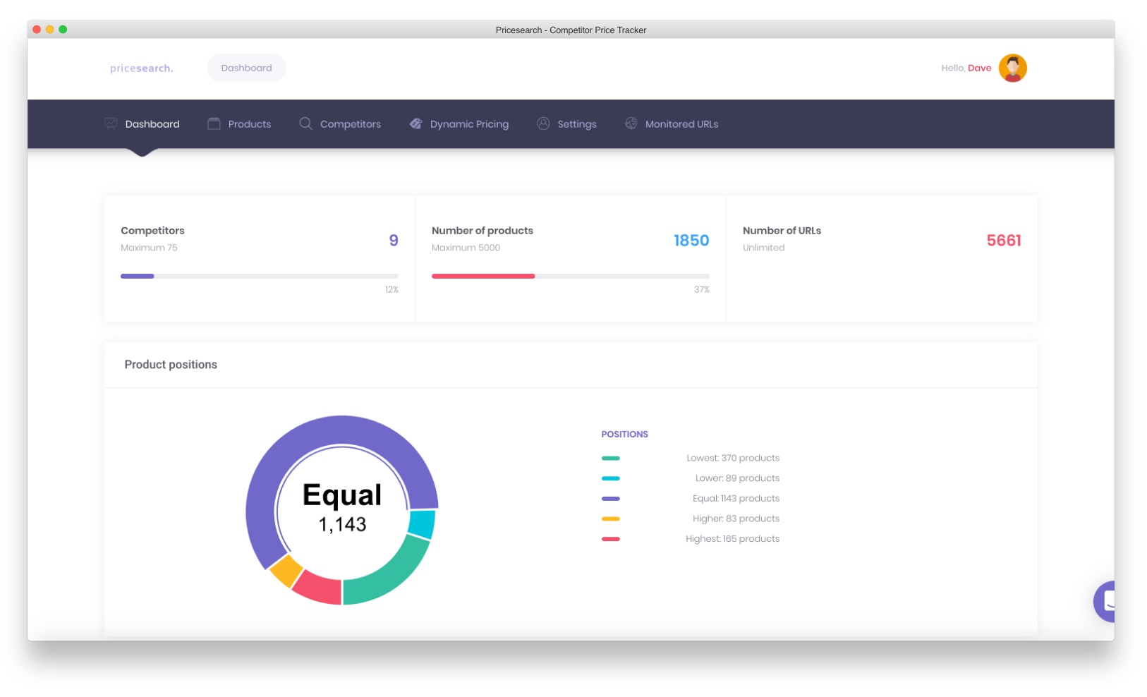 Pricesearch Dashboard
